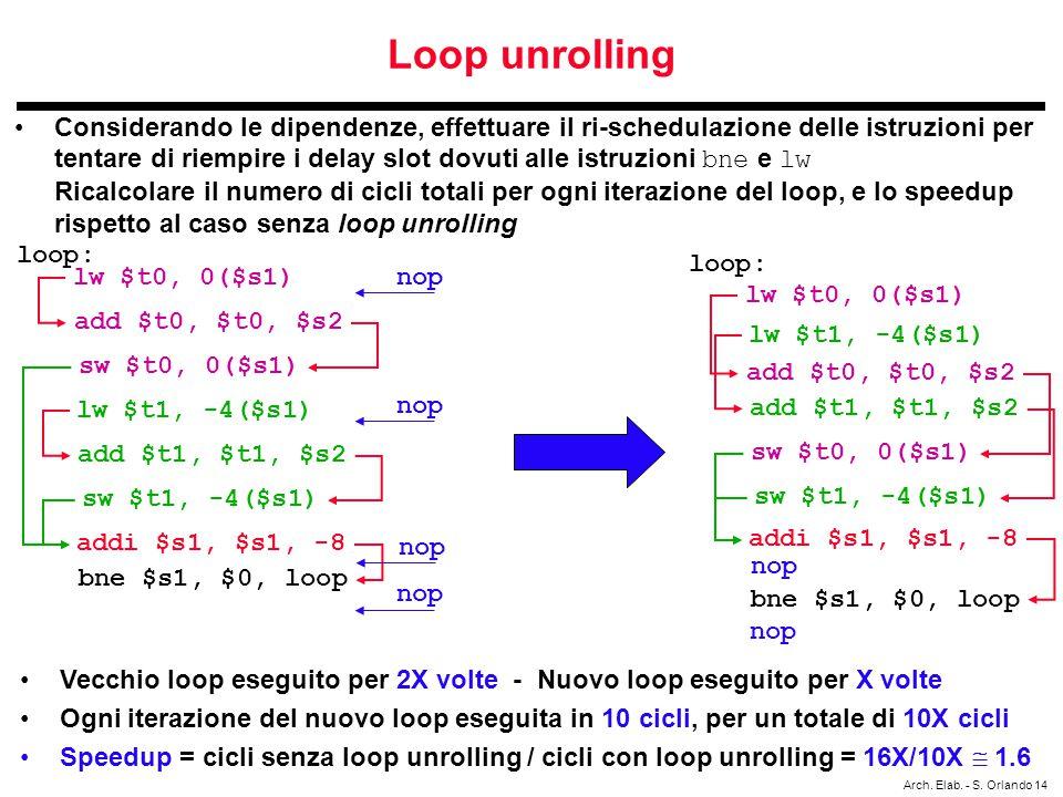 Arch. Elab. - S. Orlando 14 Loop unrolling Considerando le dipendenze, effettuare il ri-schedulazione delle istruzioni per tentare di riempire i delay