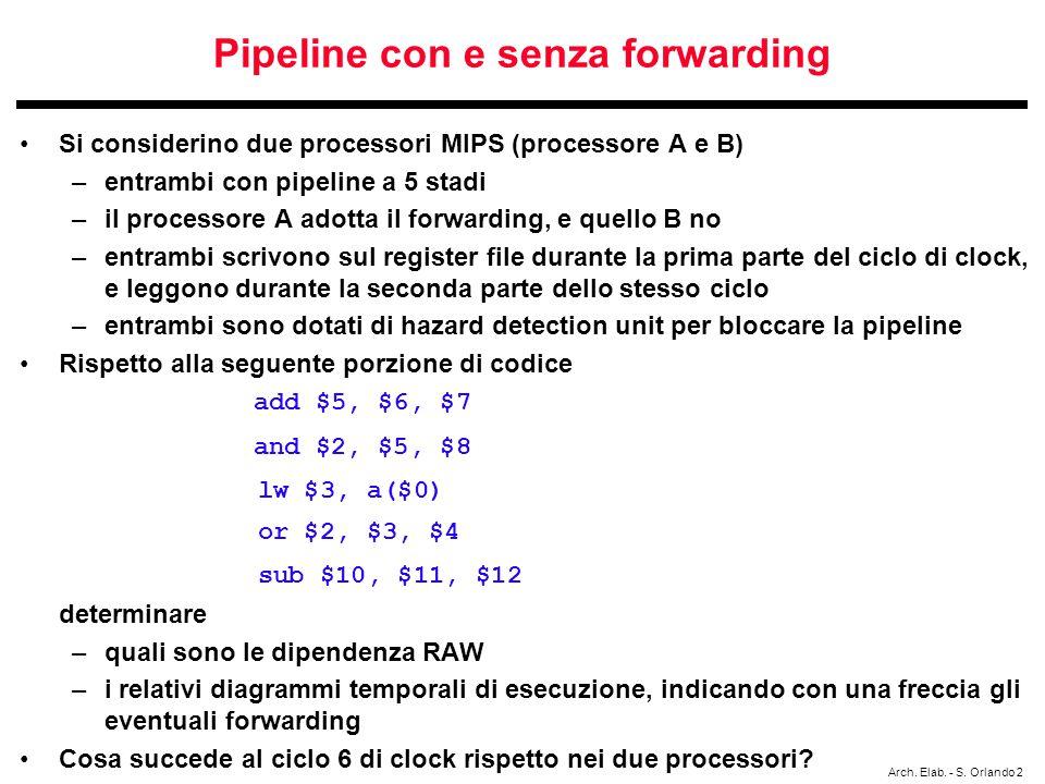 Arch. Elab. - S. Orlando 2 Pipeline con e senza forwarding Si considerino due processori MIPS (processore A e B) –entrambi con pipeline a 5 stadi –il