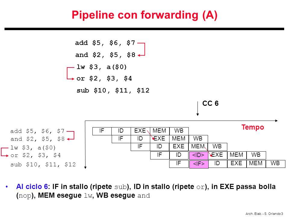 Arch. Elab. - S. Orlando 3 Pipeline con forwarding (A) Al ciclo 6: IF in stallo (ripete sub ), ID in stallo (ripete or ), in EXE passa bolla ( nop ),