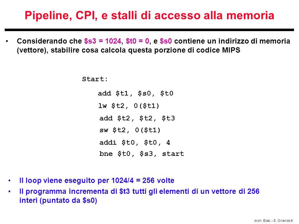 Arch. Elab. - S. Orlando 5 Pipeline, CPI, e stalli di accesso alla memoria Considerando che $s3 = 1024, $t0 = 0, e $s0 contiene un indirizzo di memori