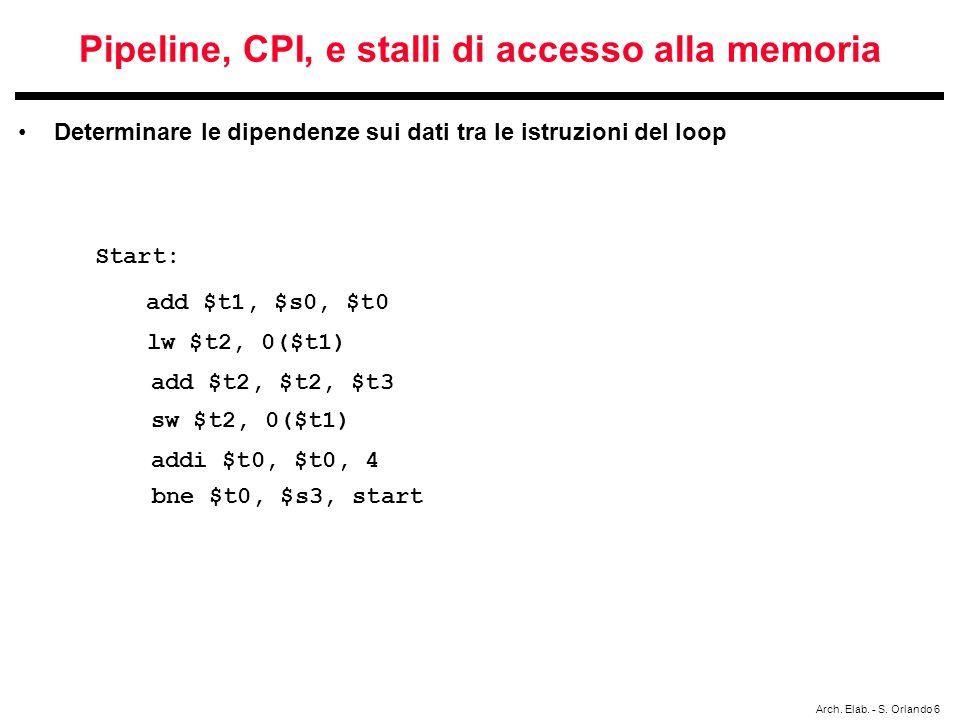 Arch. Elab. - S. Orlando 6 Pipeline, CPI, e stalli di accesso alla memoria Determinare le dipendenze sui dati tra le istruzioni del loop add $t1, $s0,