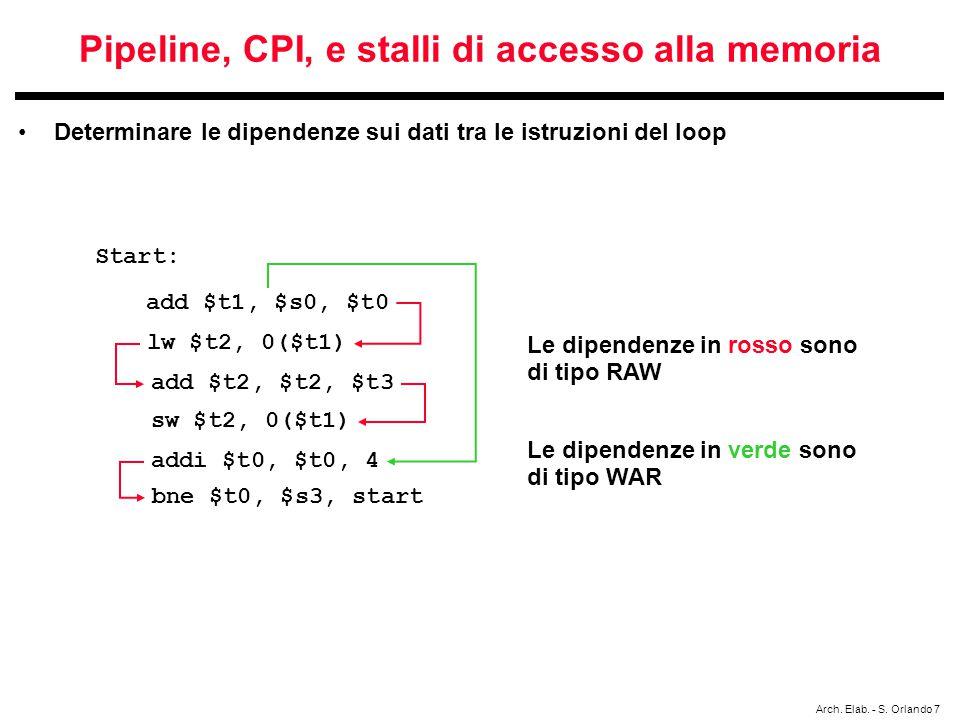 Arch. Elab. - S. Orlando 7 Pipeline, CPI, e stalli di accesso alla memoria Determinare le dipendenze sui dati tra le istruzioni del loop add $t1, $s0,