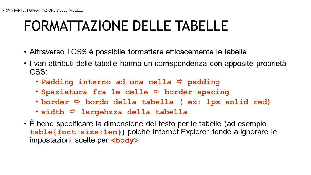 FORMATTAZIONE DELLE TABELLE Attraverso i CSS è possibile formattare efficacemente le tabelle I vari attributi delle tabelle hanno un corrispondenza con apposite proprietà CSS: Padding interno ad una cella  padding Spaziatura fra le celle  border-spacing border  bordo della tabella ( ex: 1px solid red) width  largehzza della tabella È bene specificare la dimensione del testo per le tabelle (ad esempio table{font-size:1em} ) poiché Internet Explorer tende a ignorare le impostazioni scelte per PRIMA PARTE: FORMATTAZIONE DELLE TABELLE