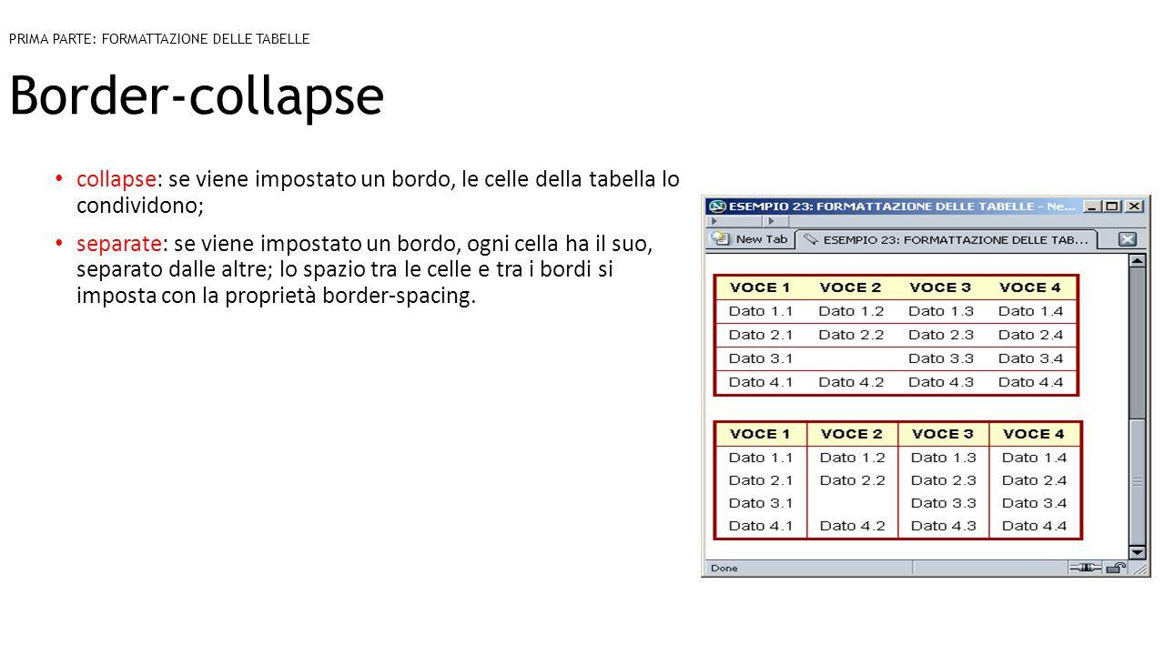 Border-collapse collapse: se viene impostato un bordo, le celle della tabella lo condividono; separate: se viene impostato un bordo, ogni cella ha il suo, separato dalle altre; lo spazio tra le celle e tra i bordi si imposta con la proprietà border-spacing.