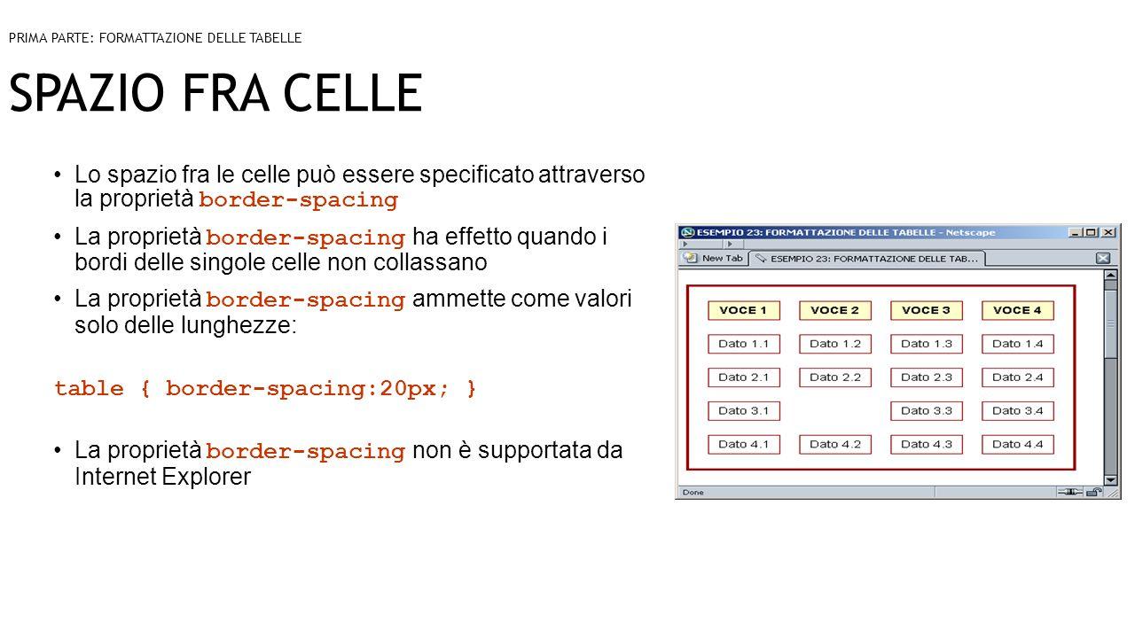 SPAZIO FRA CELLE Lo spazio fra le celle può essere specificato attraverso la proprietà border-spacing La proprietà border-spacing ha effetto quando i bordi delle singole celle non collassano La proprietà border-spacing ammette come valori solo delle lunghezze: table { border-spacing:20px; } La proprietà border-spacing non è supportata da Internet Explorer PRIMA PARTE: FORMATTAZIONE DELLE TABELLE