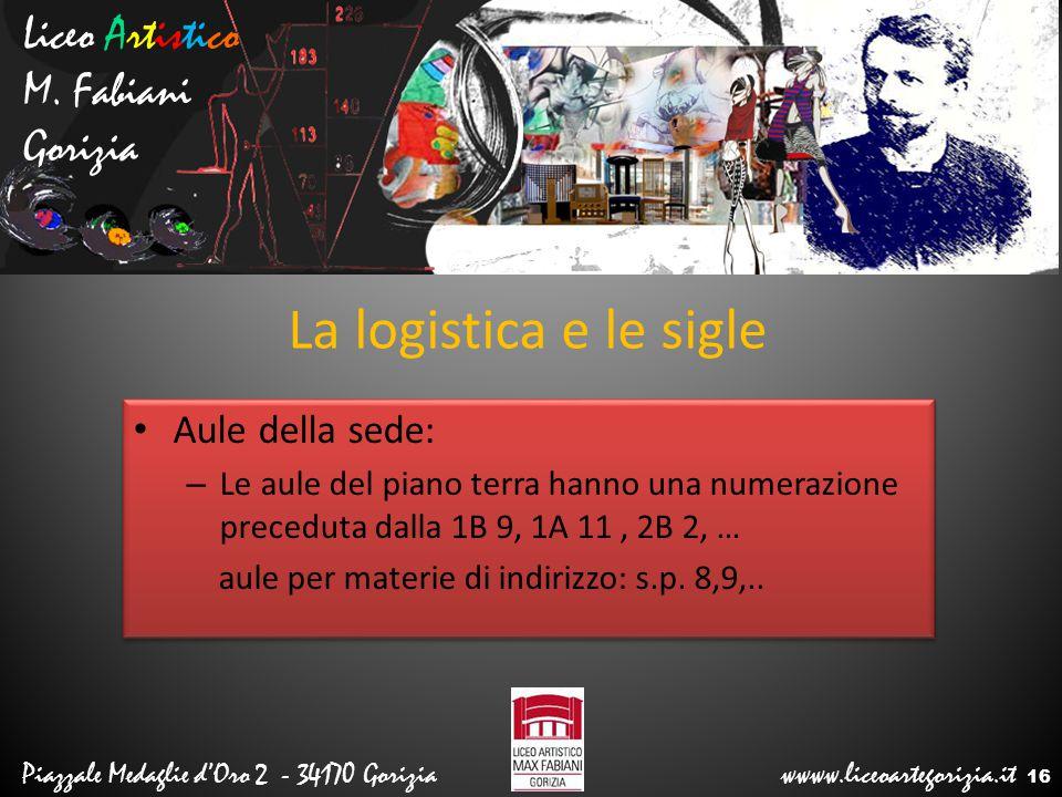 Liceo Artistico M. Fabiani Gorizia Piazzale Medaglie d'Oro 2 - 34170 Gorizia wwww.liceoartegorizia.it La logistica e le sigle Aule della sede: – Le au