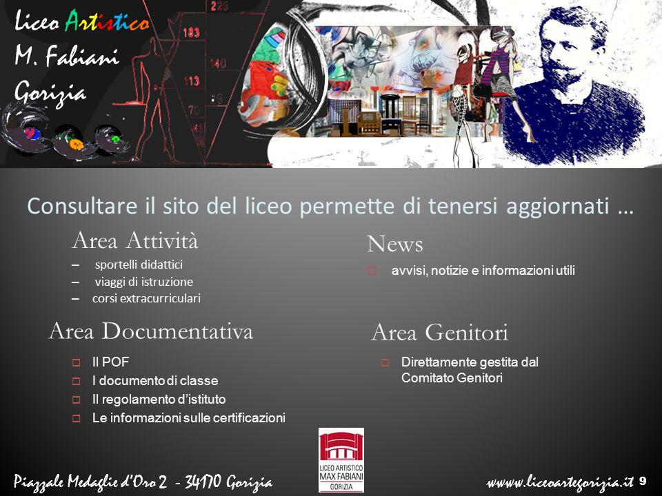 Liceo Artistico M. Fabiani Gorizia Piazzale Medaglie d'Oro 2 - 34170 Gorizia wwww.liceoartegorizia.it Consultare il sito del liceo permette di tenersi