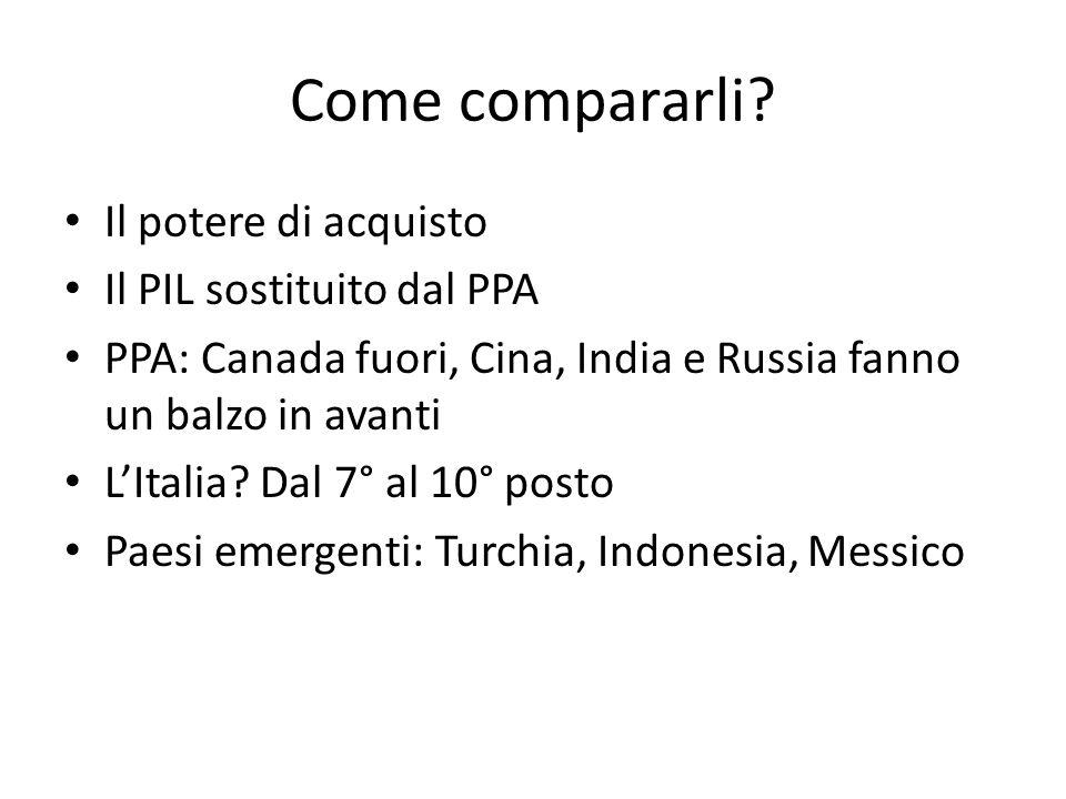 Come compararli? Il potere di acquisto Il PIL sostituito dal PPA PPA: Canada fuori, Cina, India e Russia fanno un balzo in avanti L'Italia? Dal 7° al