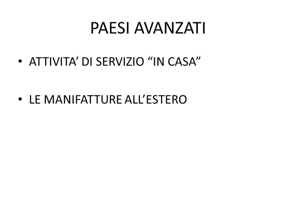 """PAESI AVANZATI ATTIVITA' DI SERVIZIO """"IN CASA"""" LE MANIFATTURE ALL'ESTERO"""