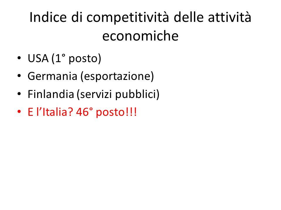 Indice di competitività delle attività economiche USA (1° posto) Germania (esportazione) Finlandia (servizi pubblici) E l'Italia? 46° posto!!!