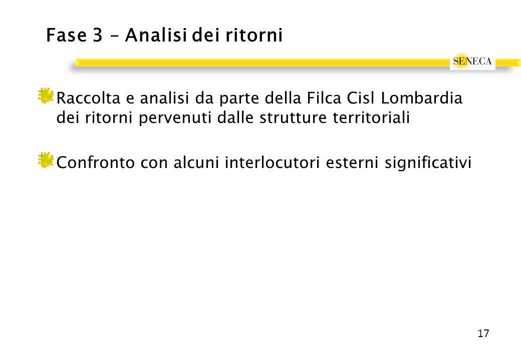 Fase 3 – Analisi dei ritorni Raccolta e analisi da parte della Filca Cisl Lombardia dei ritorni pervenuti dalle strutture territoriali Confronto con alcuni interlocutori esterni significativi 17