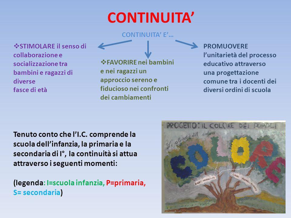 Tenuto conto che l'I.C. comprende la scuola dell'infanzia, la primaria e la secondaria di I°, la continuità si attua attraverso i seguenti momenti: (l