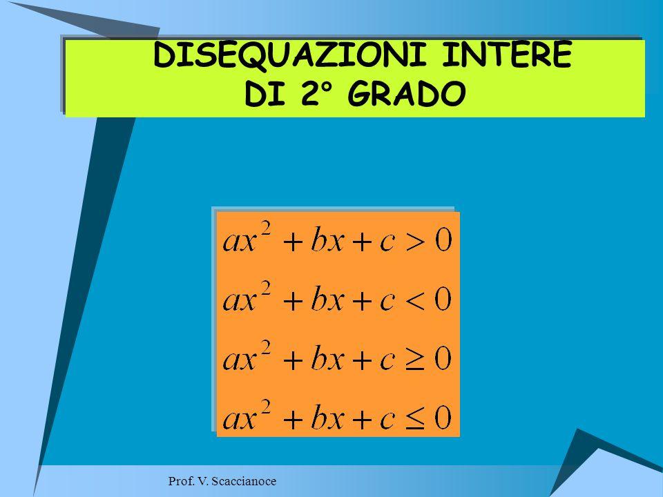DISEQUAZIONI INTERE DI 2° GRADO Prof. V. Scaccianoce