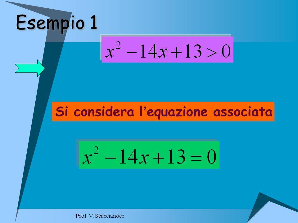 >0 Si evidenzia la parte della parabola Si evidenzia la parte della parabola e si proiettano sulla retta i punti corrispondenti e si proiettano sulla retta i punti corrispondenti.