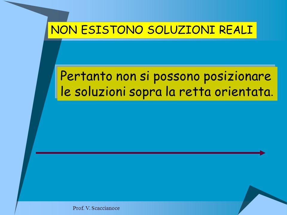 NON ESISTONO SOLUZIONI REALI Pertanto non si possono posizionare le soluzioni sopra la retta orientata.