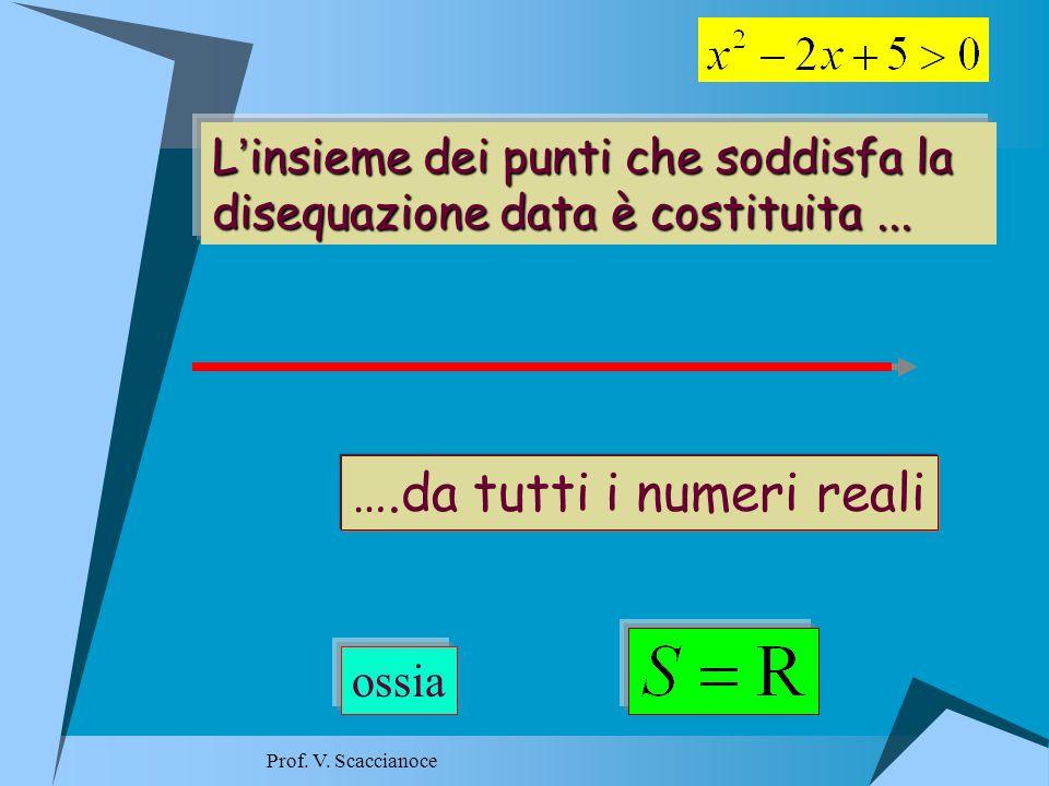 L ' insieme L ' insieme dei punti che soddisfa la disequazione data è costituita...