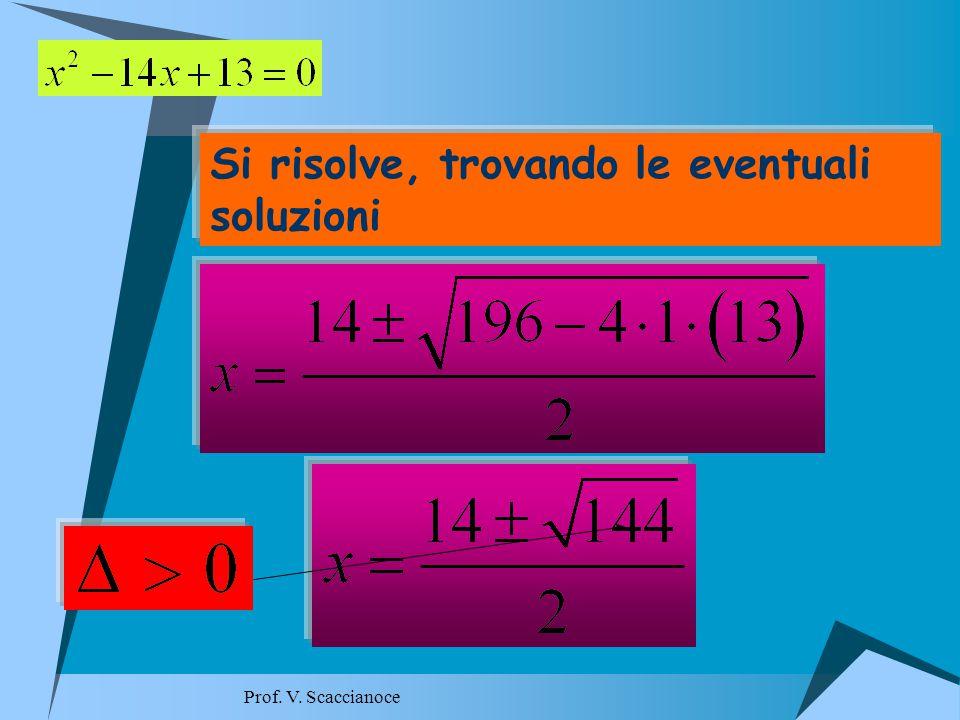 Si disegna la parabola che passa per il punto trovato e, poiché il primo coefficiente a è positivo, avente la concavità verso l ' alto.