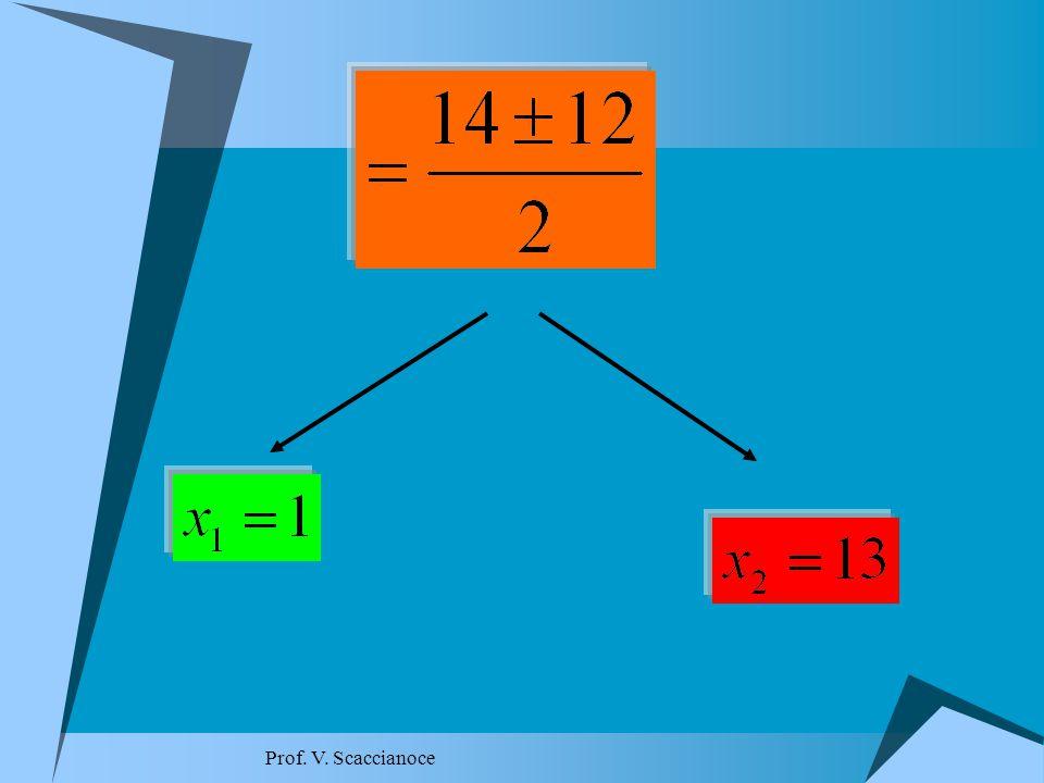 Si posizionano le soluzioni sopra una retta orientata orientata. Prof. V. Scaccianoce