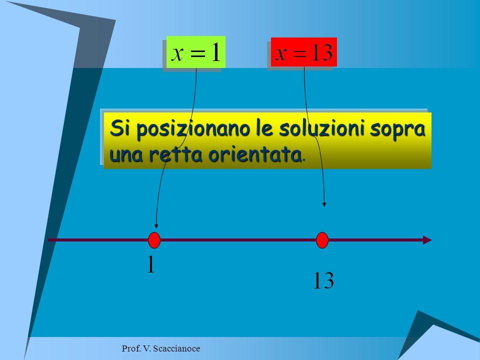 Si disegna la parabola che passa per i punti trovati e, Si disegna la parabola che passa per i punti trovati e, poiché il primo coefficiente a è positivo, poiché il primo coefficiente a è positivo, avente la concavità verso l ' alto.