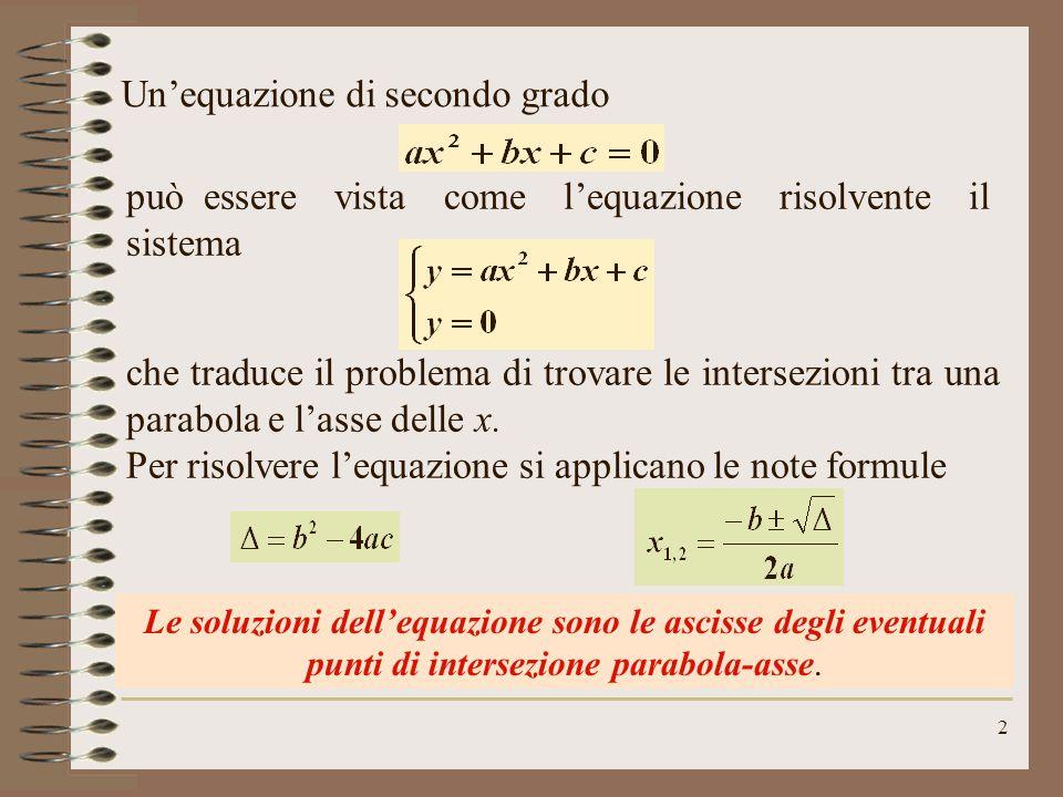 2 Le soluzioni dell'equazione sono le ascisse degli eventuali punti di intersezione parabola-asse.