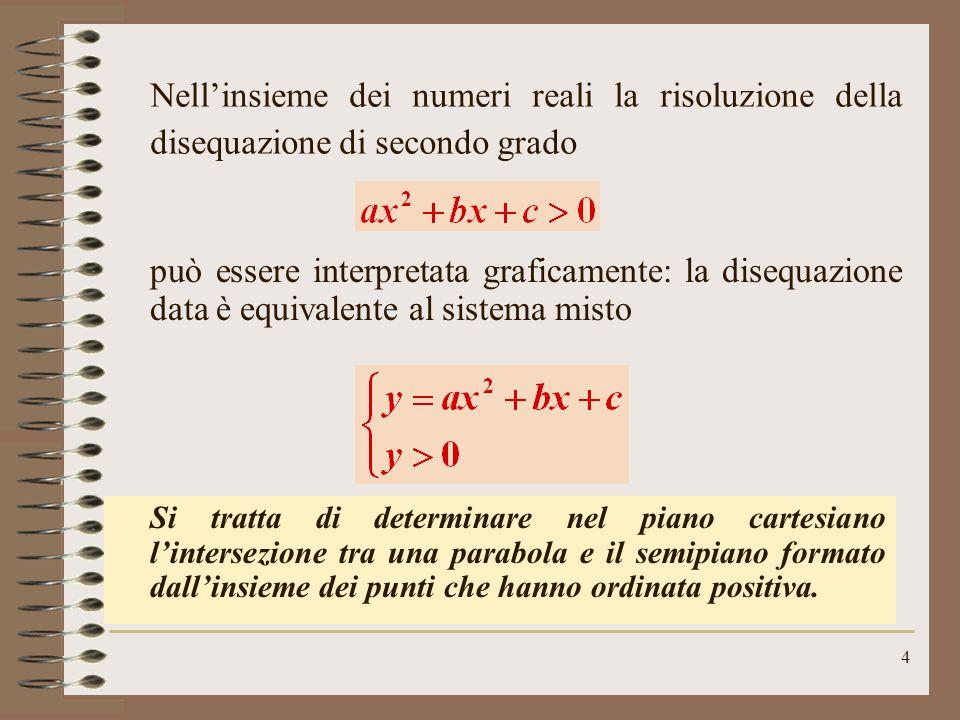 4 Nell'insieme dei numeri reali la risoluzione della disequazione di secondo grado può essere interpretata graficamente: la disequazione data è equivalente al sistema misto Si tratta di determinare nel piano cartesiano l'intersezione tra una parabola e il semipiano formato dall'insieme dei punti che hanno ordinata positiva.