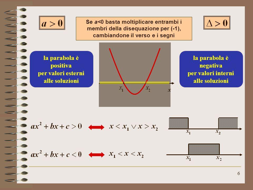 6 x la parabola è positiva per valori esterni alle soluzioni la parabola è negativa per valori interni alle soluzioni Se a<0 basta moltiplicare entrambi i membri della disequazione per (-1), cambiandone il verso e i segni