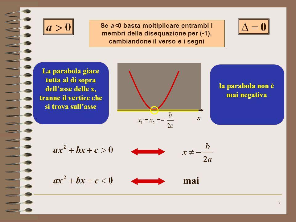 7 La parabola giace tutta al di sopra dell'asse delle x, tranne il vertice che si trova sull'asse la parabola non è mai negativa x mai Se a<0 basta moltiplicare entrambi i membri della disequazione per (-1), cambiandone il verso e i segni