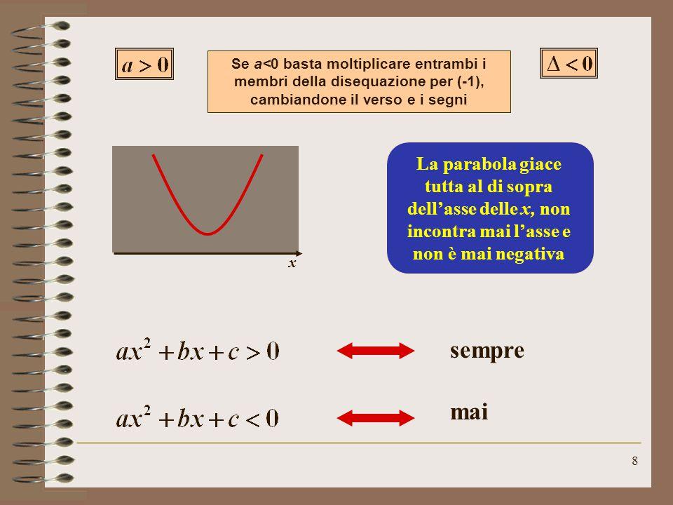 8 La parabola giace tutta al di sopra dell'asse delle x, non incontra mai l'asse e non è mai negativa x mai sempre Se a<0 basta moltiplicare entrambi i membri della disequazione per (-1), cambiandone il verso e i segni