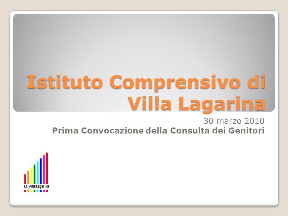 Istituto Comprensivo di Villa Lagarina 30 marzo 2010 Prima Convocazione della Consulta dei Genitori