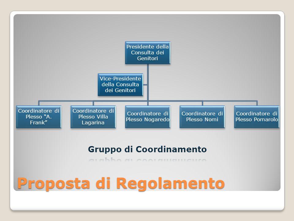Proposta di Regolamento Presidente della Consulta dei Genitori Coordinatore di Plesso A.