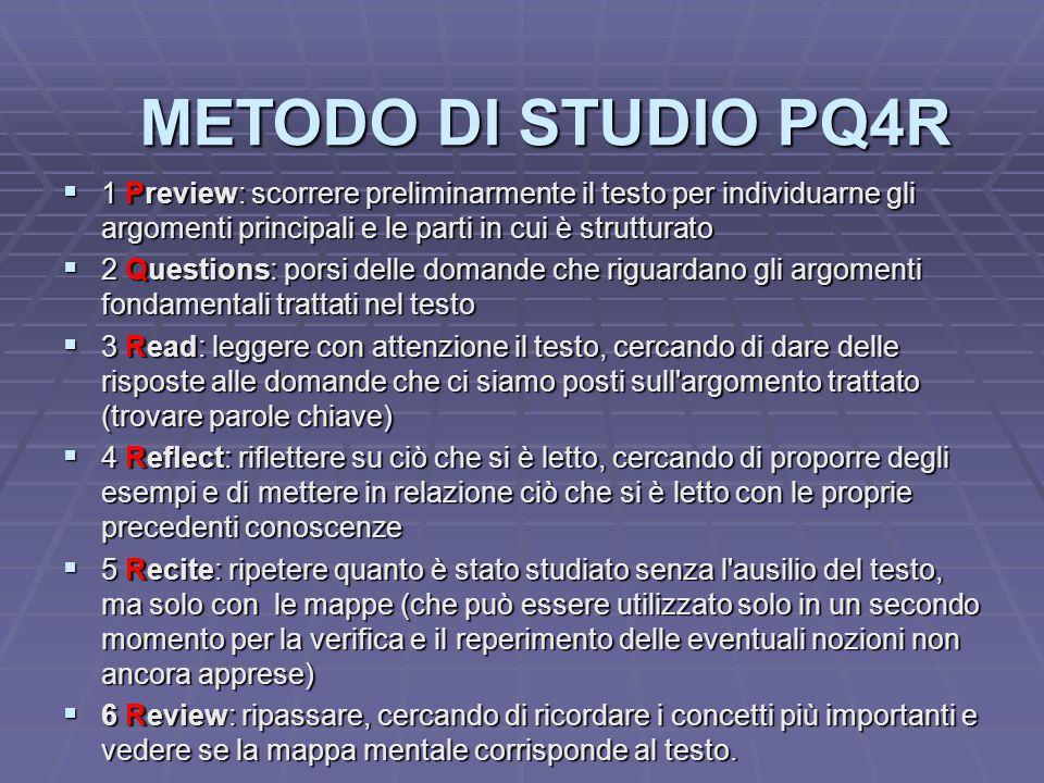 METODO DI STUDIO PQ4R  1 Preview: scorrere preliminarmente il testo per individuarne gli argomenti principali e le parti in cui è strutturato  2 Que