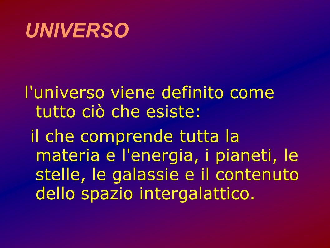 UNIVERSO l'universo viene definito come tutto ciò che esiste: il che comprende tutta la materia e l'energia, i pianeti, le stelle, le galassie e il co
