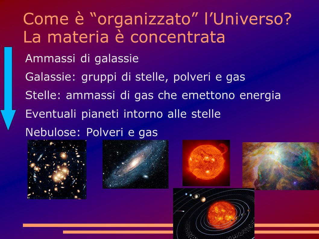 """Come è """"organizzato"""" l'Universo? La materia è concentrata Ammassi di galassie Galassie: gruppi di stelle, polveri e gas Stelle: ammassi di gas che eme"""