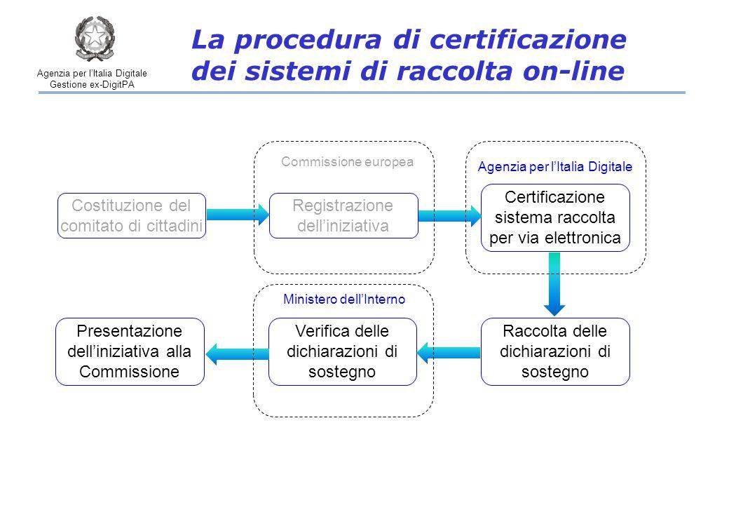 Agenzia per l'Italia Digitale Gestione ex-DigitPA La procedura di certificazione dei sistemi di raccolta on-line Costituzione del comitato di cittadini Registrazione dell'iniziativa Certificazione sistema raccolta per via elettronica Raccolta delle dichiarazioni di sostegno Verifica delle dichiarazioni di sostegno Presentazione dell'iniziativa alla Commissione Agenzia per l'Italia Digitale Ministero dell'Interno Commissione europea
