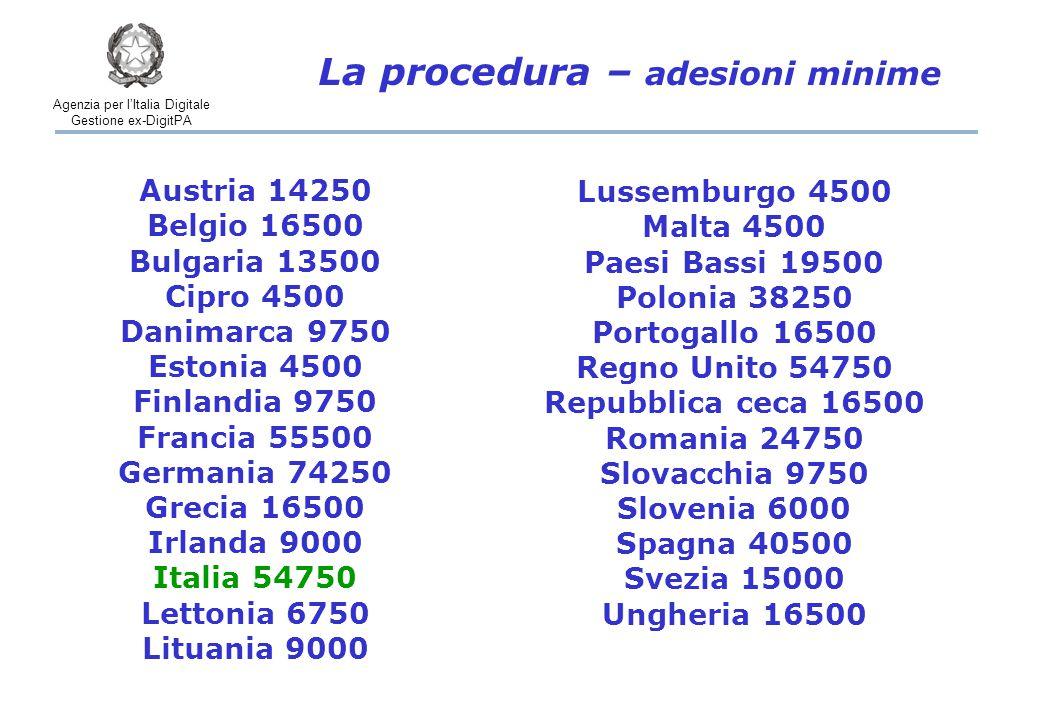 Agenzia per l'Italia Digitale Gestione ex-DigitPA I GESTORI Le persone giuridiche che ottengono l'attestazione di conformità del proprio sistema di raccolta allo scopo di renderlo disponibile agli organizzatori interessati La procedura di certificazione dei sistemi di raccolta on-line