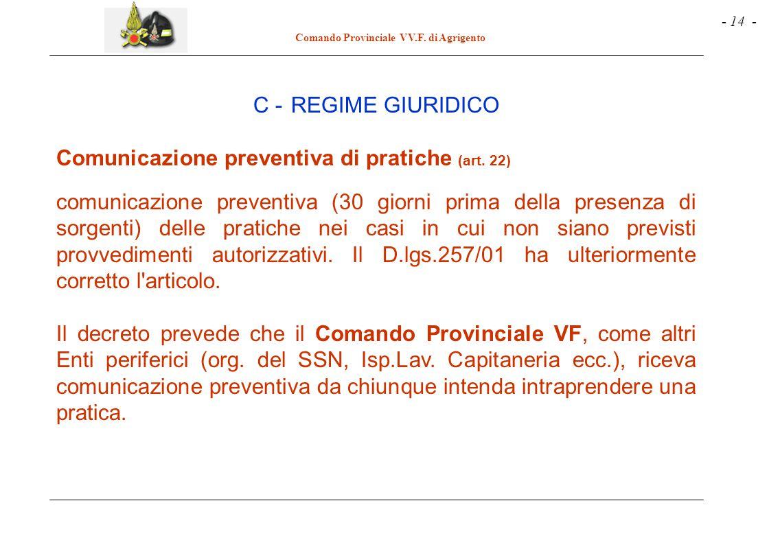 - 14 - Comando Provinciale VV.F. di Agrigento C - REGIME GIURIDICO Comunicazione preventiva di pratiche (art. 22) comunicazione preventiva (30 giorni