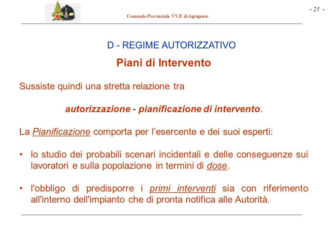 - 25 - Comando Provinciale VV.F. di Agrigento Piani di Intervento Sussiste quindi una stretta relazione tra autorizzazione - pianificazione di interve