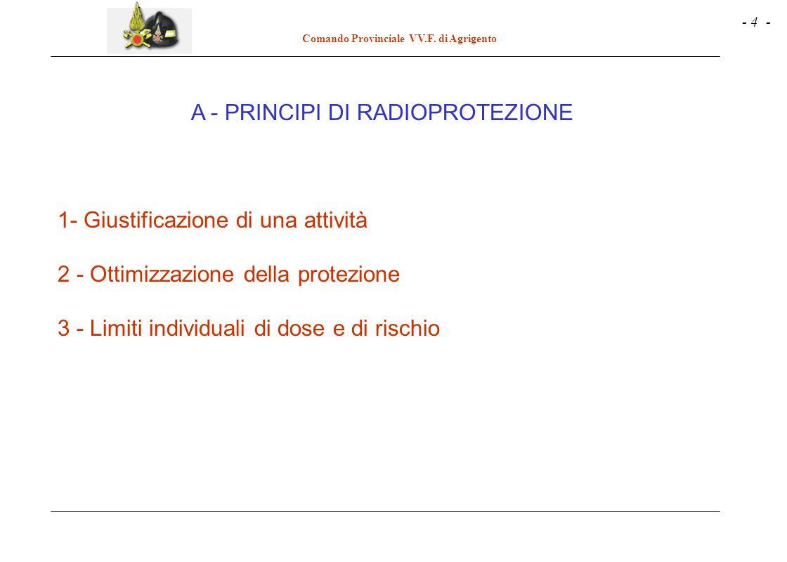 - 4 - Comando Provinciale VV.F. di Agrigento A - PRINCIPI DI RADIOPROTEZIONE 1- Giustificazione di una attività 2 - Ottimizzazione della protezione 3