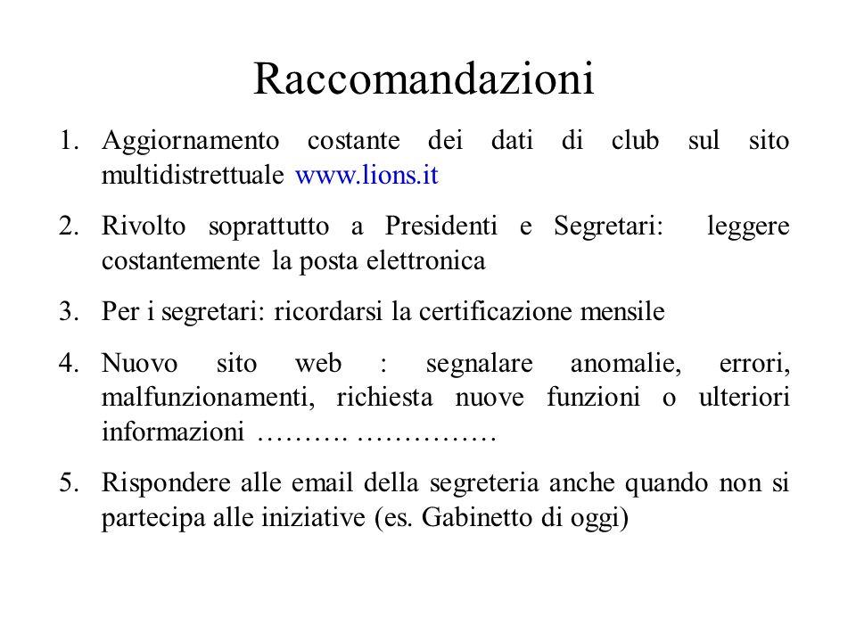 Raccomandazioni Cari Presidenti e Segretari, Come Vi avevo scritto nella convocazione del Gabinetto allargato di Asti (domenica 30 ottobre), i lavori previsti nell'O.d.g.