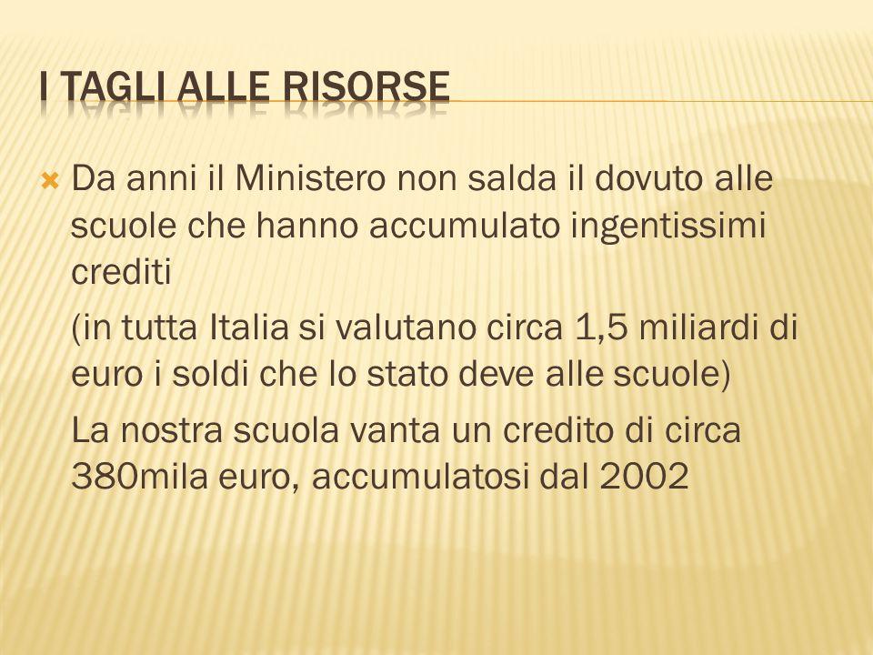  Da anni il Ministero non salda il dovuto alle scuole che hanno accumulato ingentissimi crediti (in tutta Italia si valutano circa 1,5 miliardi di euro i soldi che lo stato deve alle scuole) La nostra scuola vanta un credito di circa 380mila euro, accumulatosi dal 2002