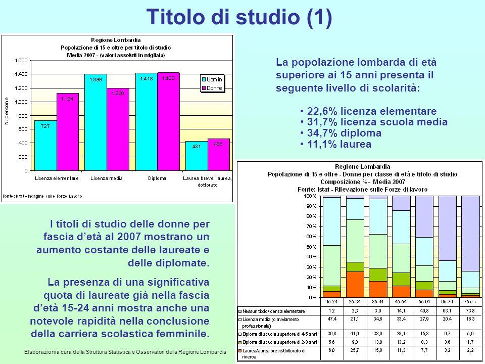 Elaborazioni a cura della Struttura Statistica e Osservatori della Regione Lombardia Titolo di studio (1) La popolazione lombarda di età superiore ai