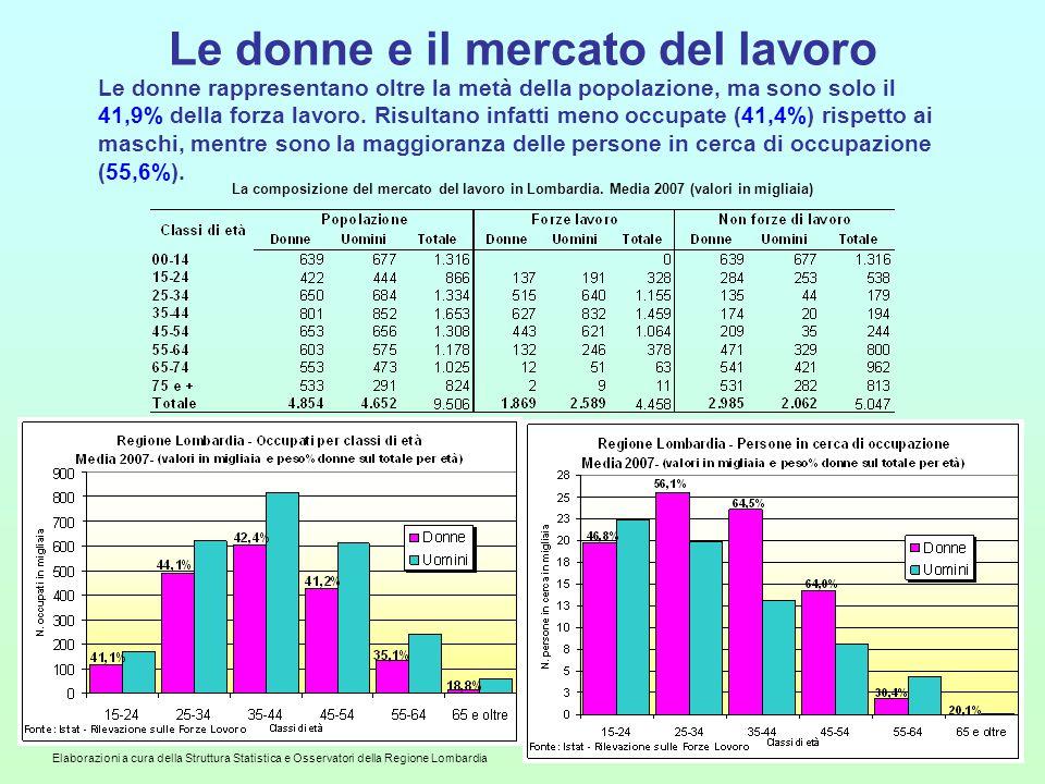Elaborazioni a cura della Struttura Statistica e Osservatori della Regione Lombardia Le donne e il mercato del lavoro La composizione del mercato del