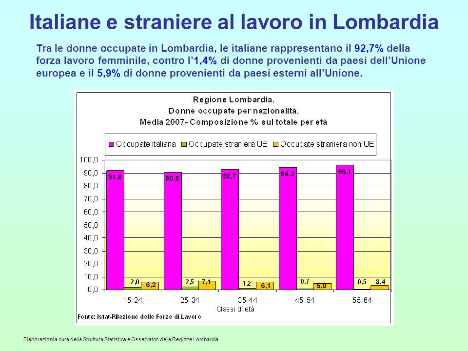 Elaborazioni a cura della Struttura Statistica e Osservatori della Regione Lombardia Italiane e straniere al lavoro in Lombardia Tra le donne occupate