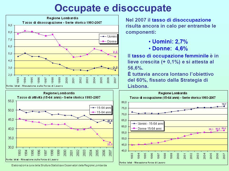 Elaborazioni a cura della Struttura Statistica e Osservatori della Regione Lombardia Occupate e disoccupate Nel 2007 il tasso di disoccupazione risulta ancora in calo per entrambe le componenti: Uomini: 2,7% Donne: 4,6% Il tasso di occupazione femminile è in lieve crescita (+ 0,1%) e si attesta al 56,6%.