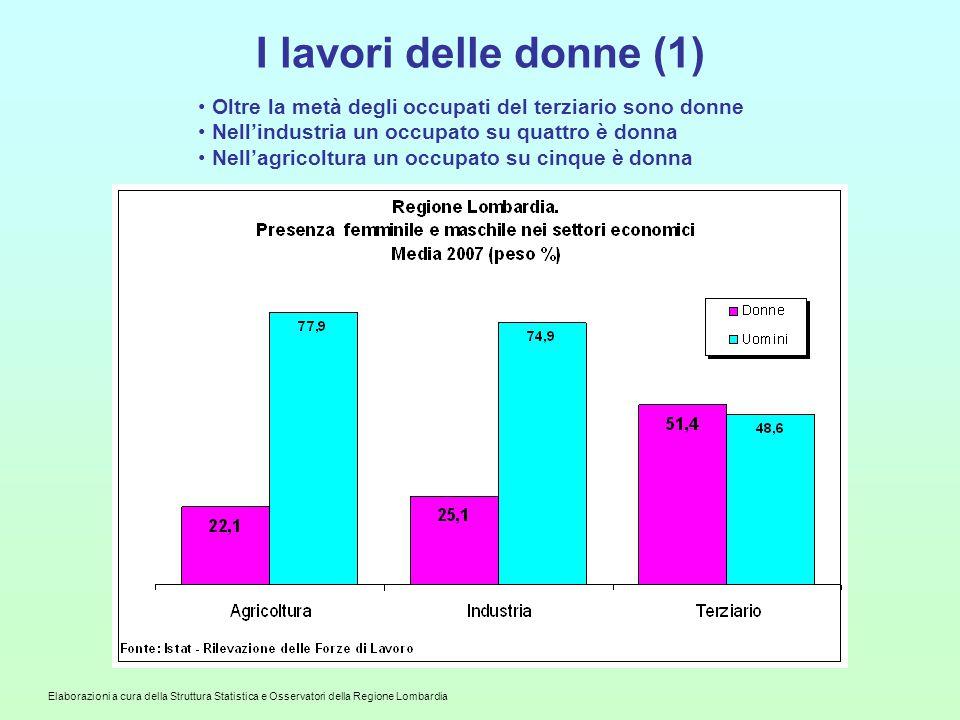 Elaborazioni a cura della Struttura Statistica e Osservatori della Regione Lombardia I lavori delle donne (1) Oltre la metà degli occupati del terziar