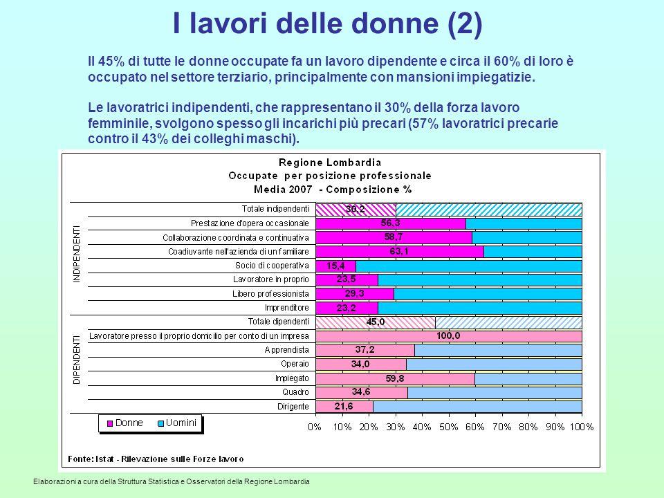 Elaborazioni a cura della Struttura Statistica e Osservatori della Regione Lombardia I lavori delle donne (2) Il 45% di tutte le donne occupate fa un lavoro dipendente e circa il 60% di loro è occupato nel settore terziario, principalmente con mansioni impiegatizie.