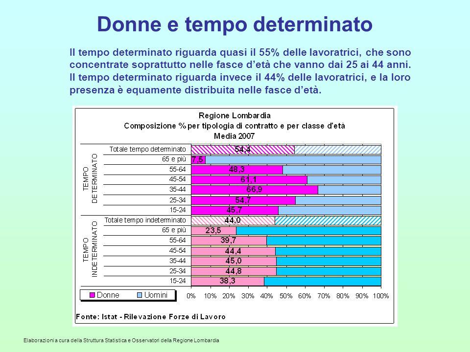 Elaborazioni a cura della Struttura Statistica e Osservatori della Regione Lombardia Donne e tempo determinato Il tempo determinato riguarda quasi il 55% delle lavoratrici, che sono concentrate soprattutto nelle fasce d'età che vanno dai 25 ai 44 anni.