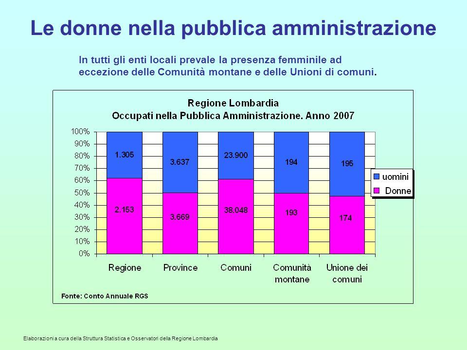 Elaborazioni a cura della Struttura Statistica e Osservatori della Regione Lombardia Le donne nella pubblica amministrazione In tutti gli enti locali