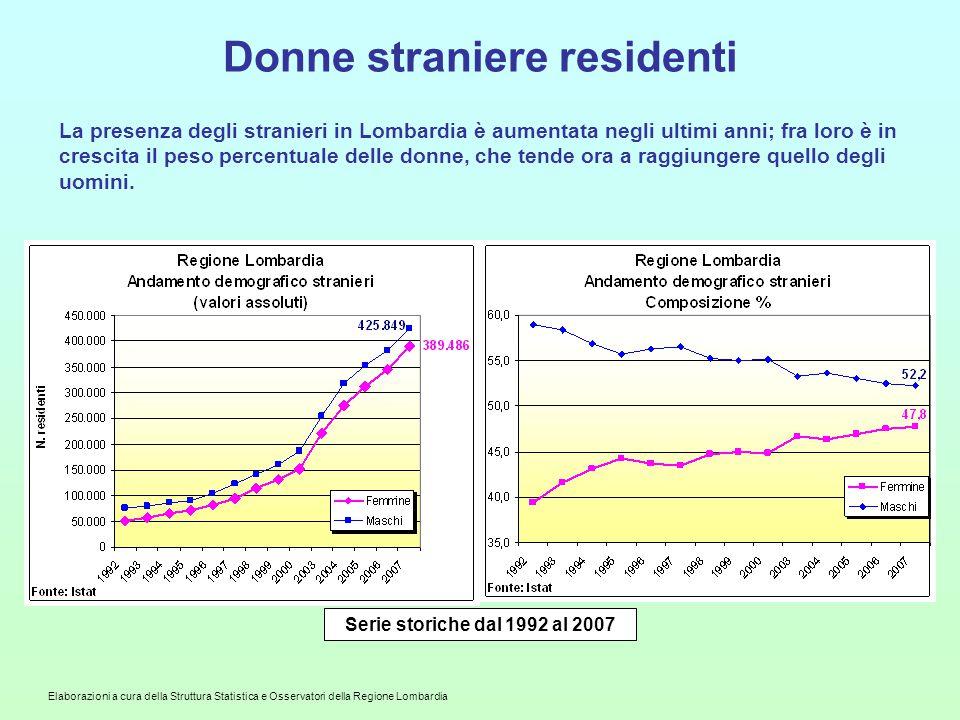 Elaborazioni a cura della Struttura Statistica e Osservatori della Regione Lombardia Donne straniere residenti La presenza degli stranieri in Lombardi