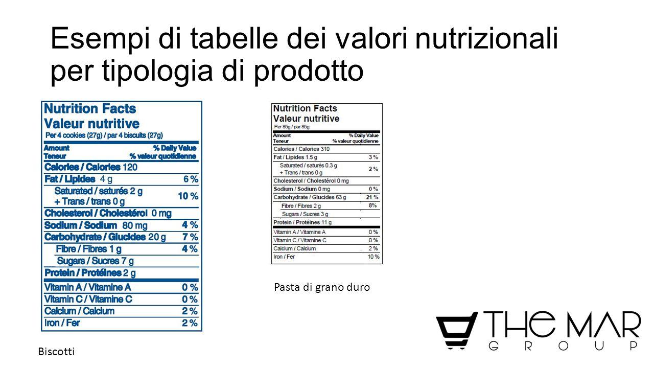 Esempi di tabelle dei valori nutrizionali per tipologia di prodotto Biscotti Pasta di grano duro